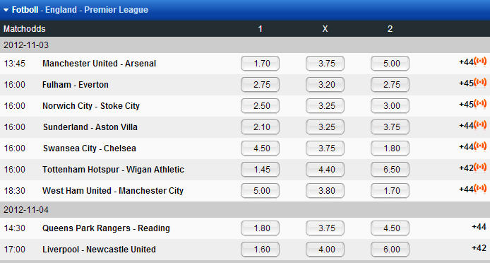 speltips premier league