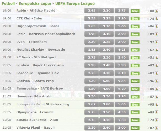 speltips europa league