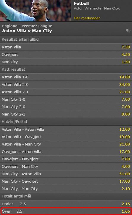 Kvällens speltips Premier League mellan Villa och City