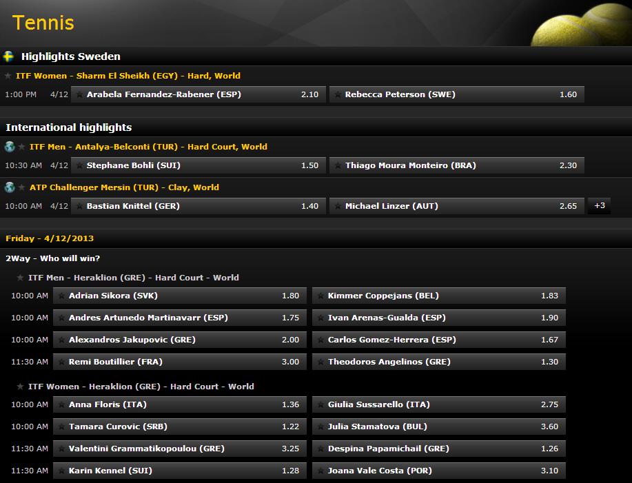 tennis odds bwin