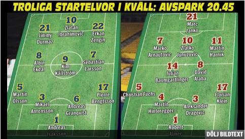 Österrike Sverige EM Kval, Tv Kanal och Matchstart