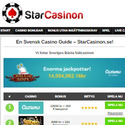 Hur väljer man casinobonus?